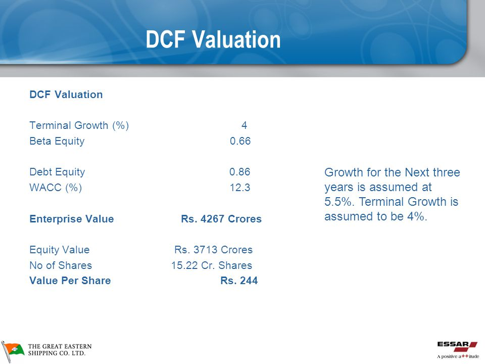 DCF Valuation DCF Valuation. Terminal Growth (%) 4. Beta Equity 0.66.