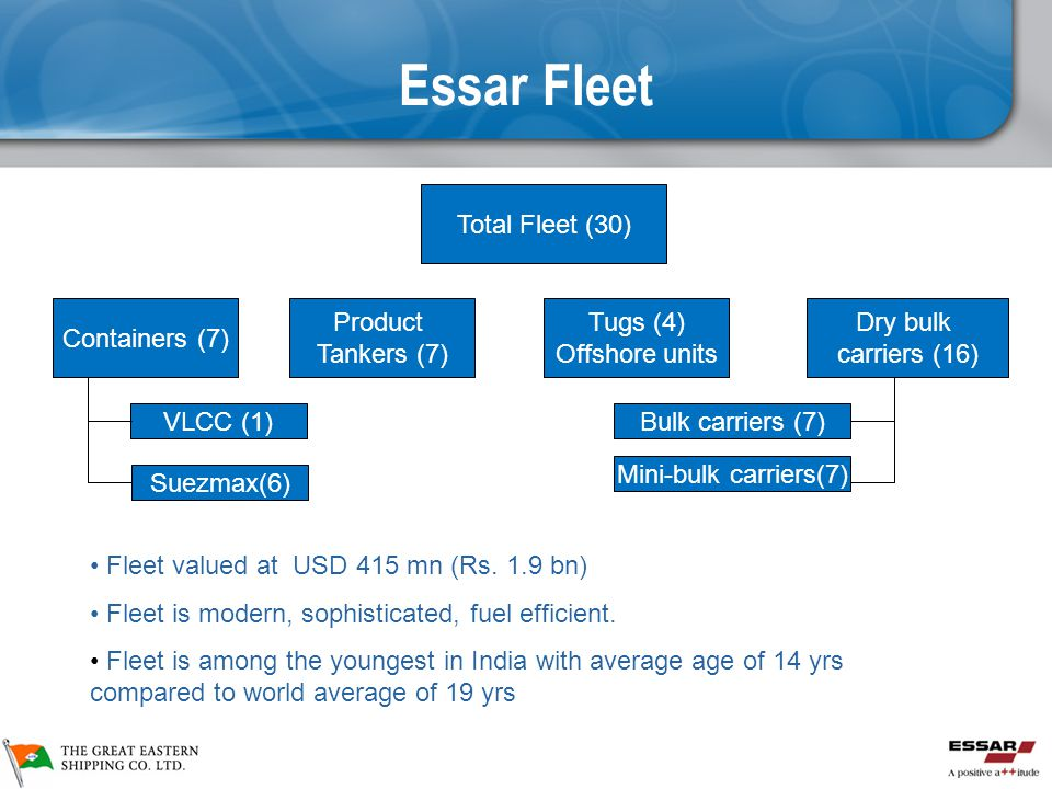 Essar Fleet Total Fleet (30) Containers (7) Product Tankers (7)