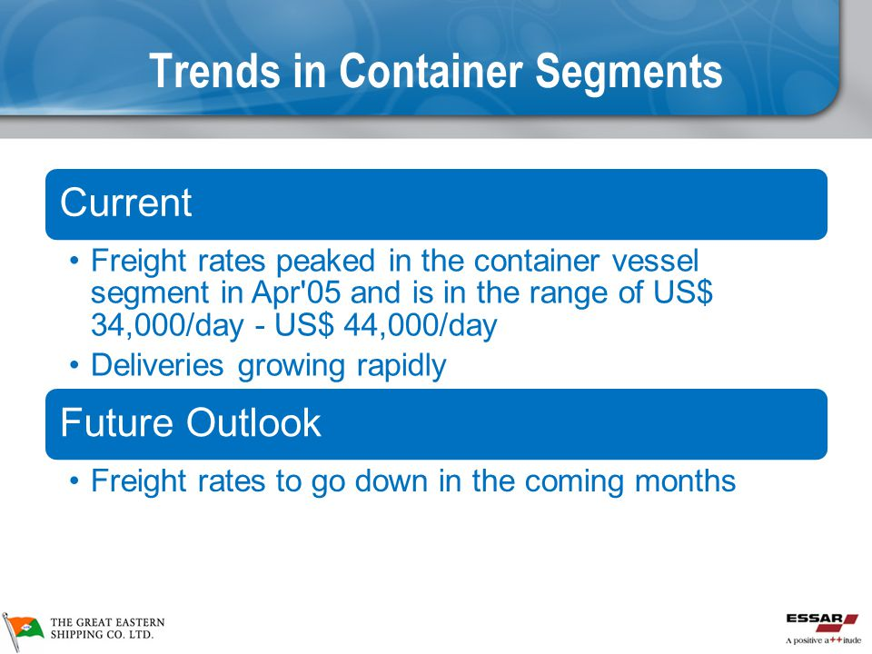 Trends in Container Segments