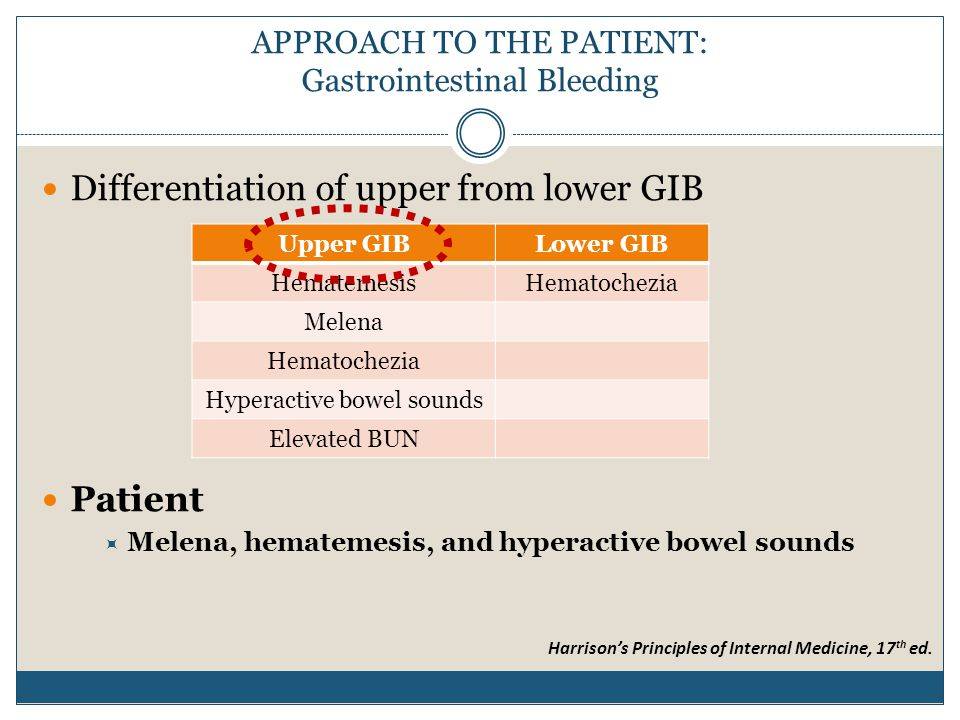 APPROACH TO THE PATIENT: Gastrointestinal Bleeding