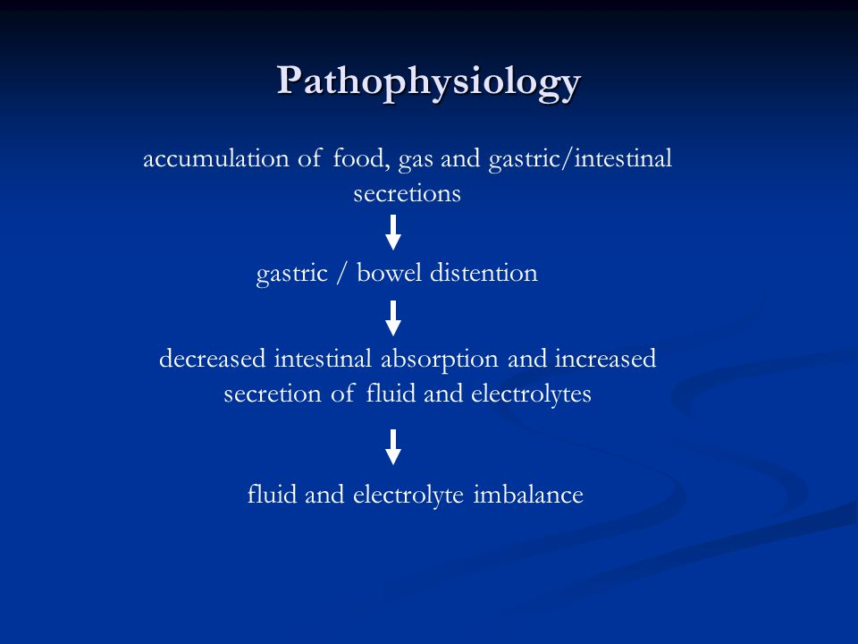 Pathophysiology accumulation of food, gas and gastric/intestinal secretions. gastric / bowel distention.