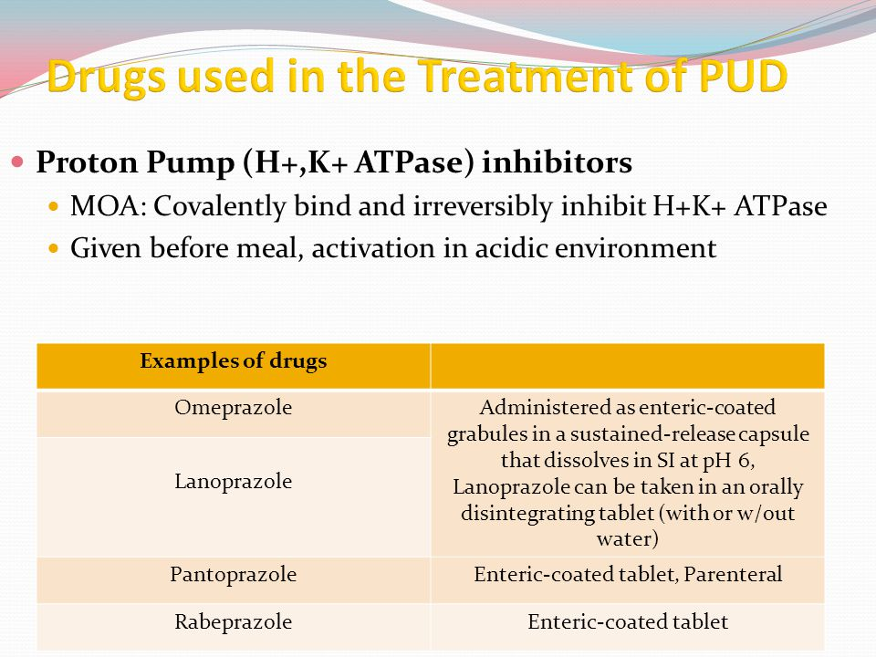 Drugs used in the Treatment of PUD