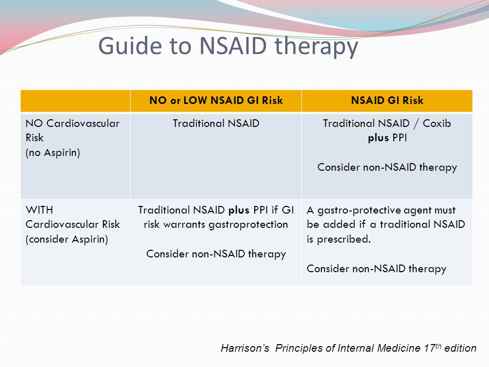 Guide to NSAID therapy NO or LOW NSAID GI Risk NSAID GI Risk