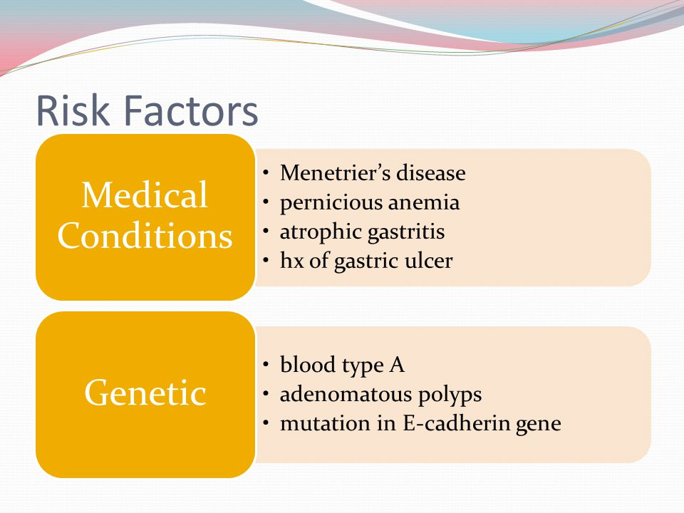 Risk Factors Medical Conditions. Menetrier's disease. pernicious anemia. atrophic gastritis. hx of gastric ulcer.