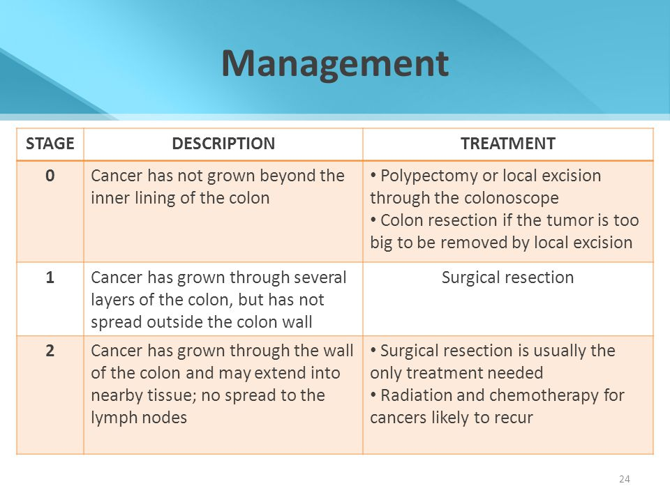 Management STAGE DESCRIPTION TREATMENT