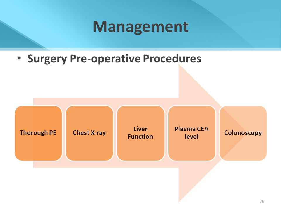 Management Surgery Pre-operative Procedures Thorough PE Chest X-ray