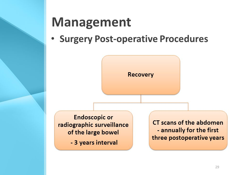 Endoscopic or radiographic surveillance of the large bowel