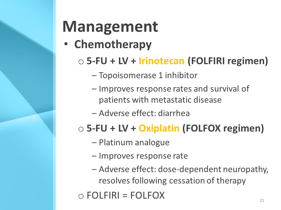 Management Chemotherapy 5-FU + LV + Irinotecan (FOLFIRI regimen)