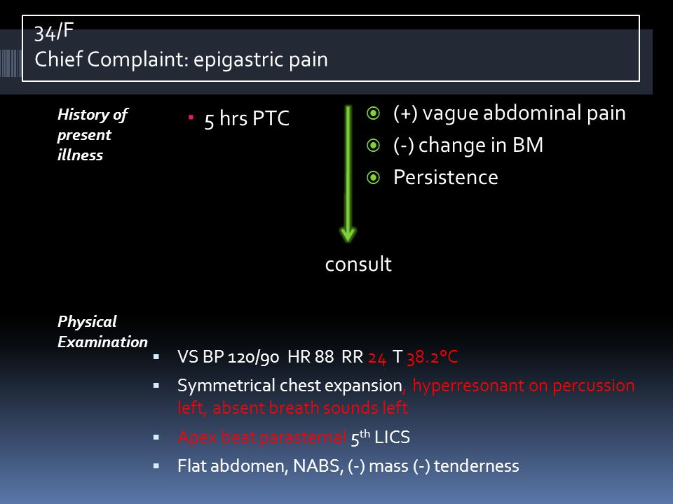 Chief Complaint: epigastric pain