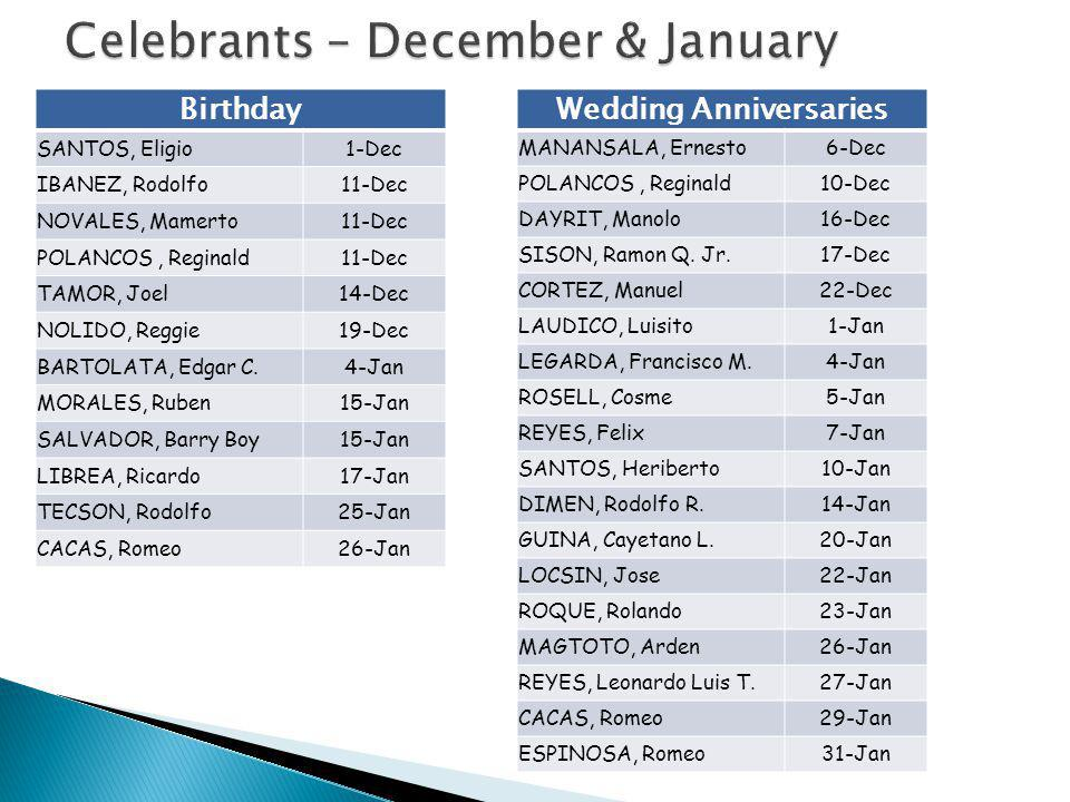 Celebrants – December & January