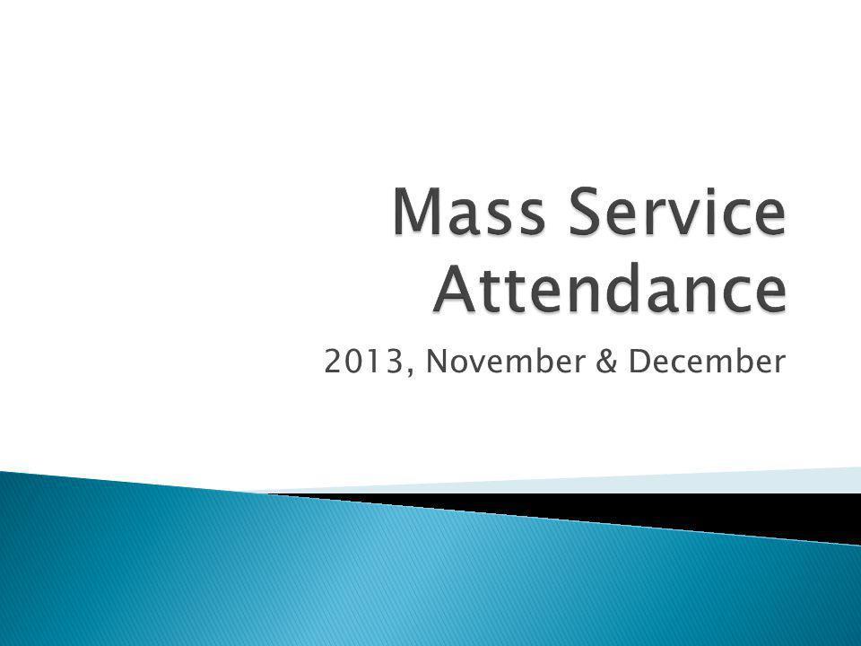 Mass Service Attendance
