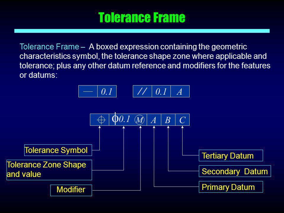 Tolerance Frame