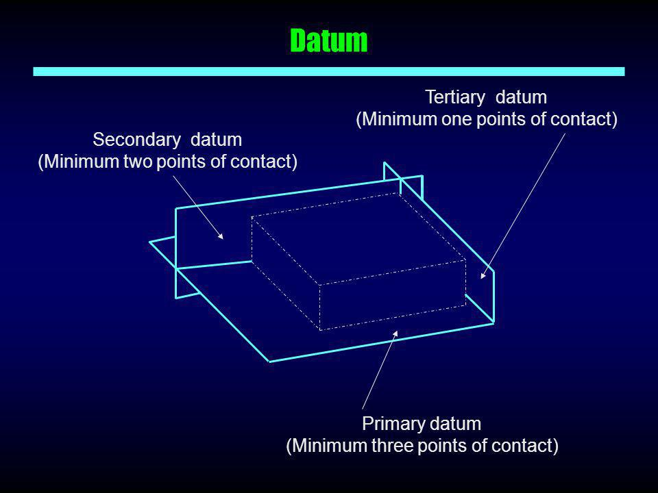Datum Tertiary datum (Minimum one points of contact) Secondary datum