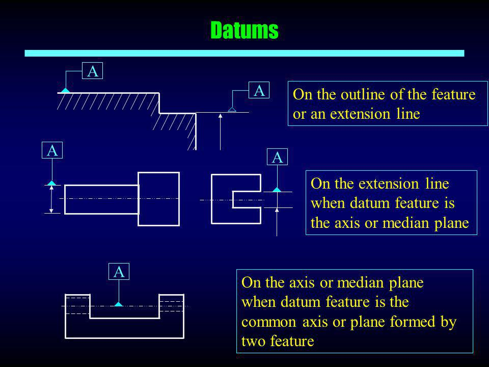 Datums A A On the outline of the feature or an extension line A A