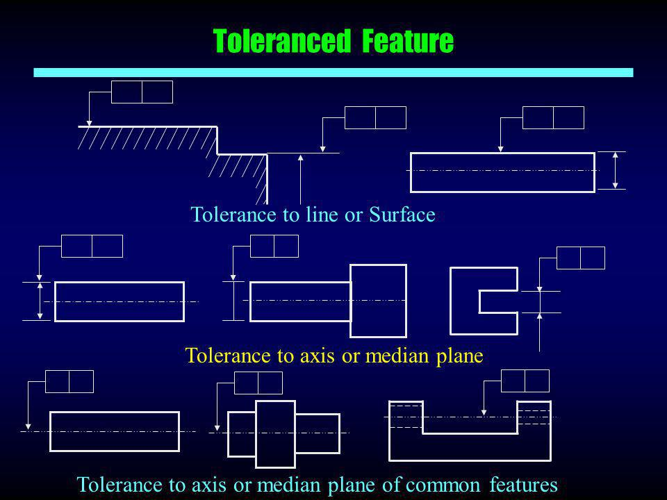 Tolerance to axis or median plane of common features