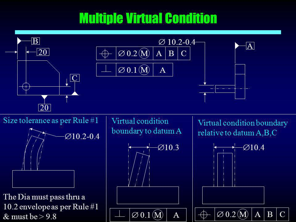 Multiple Virtual Condition