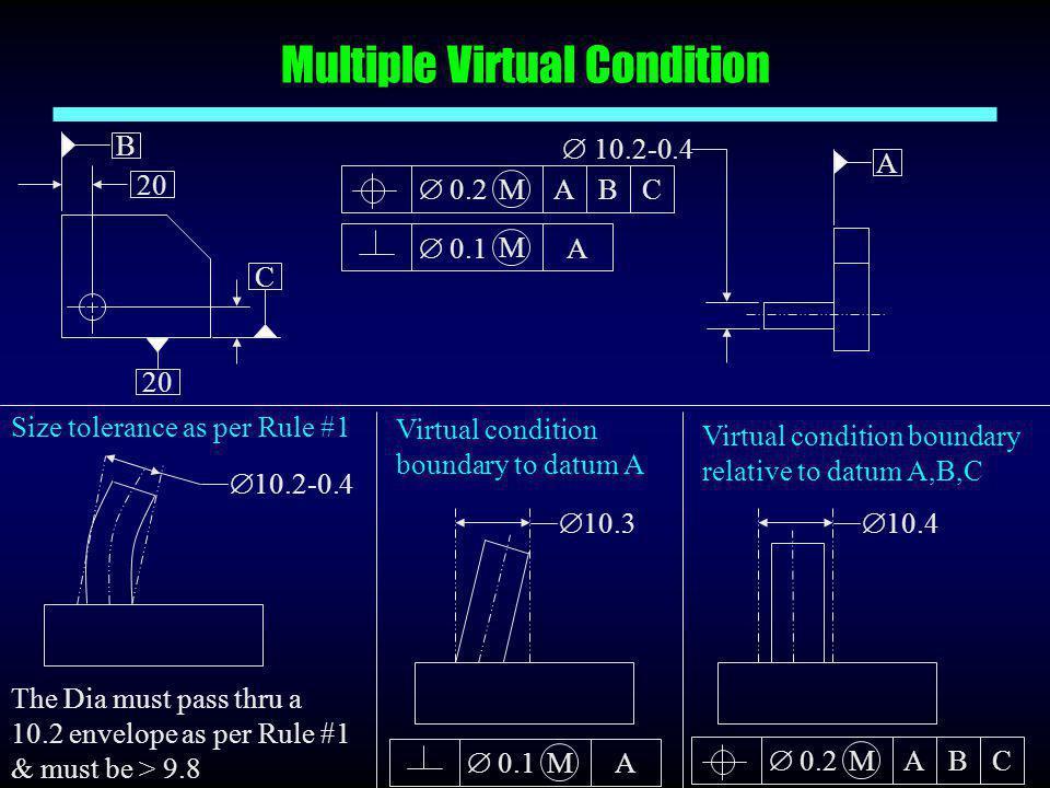 Multiple Virtual Condition