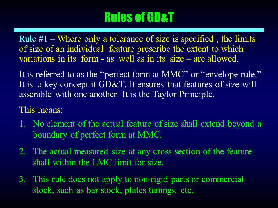 Rules of GD&T