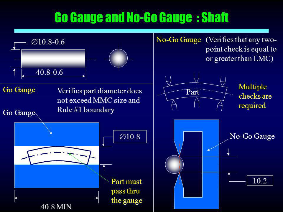 Go Gauge and No-Go Gauge : Shaft