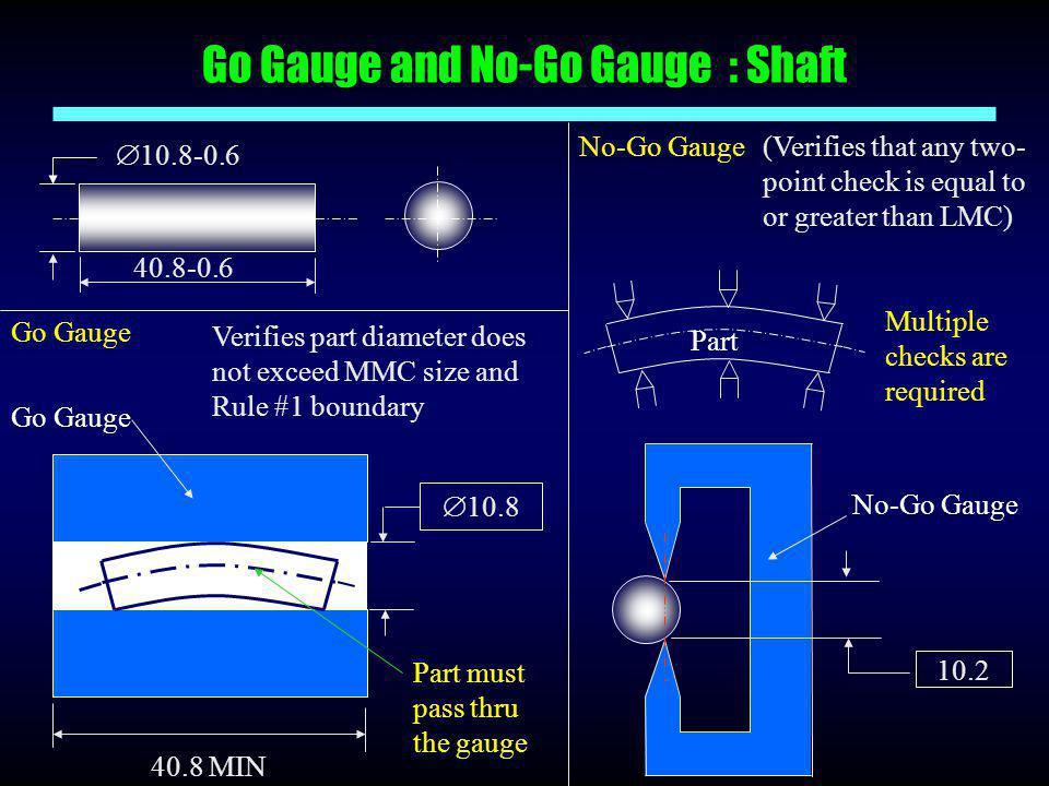 Go Gauge and No-Go Gauge : Shaft
