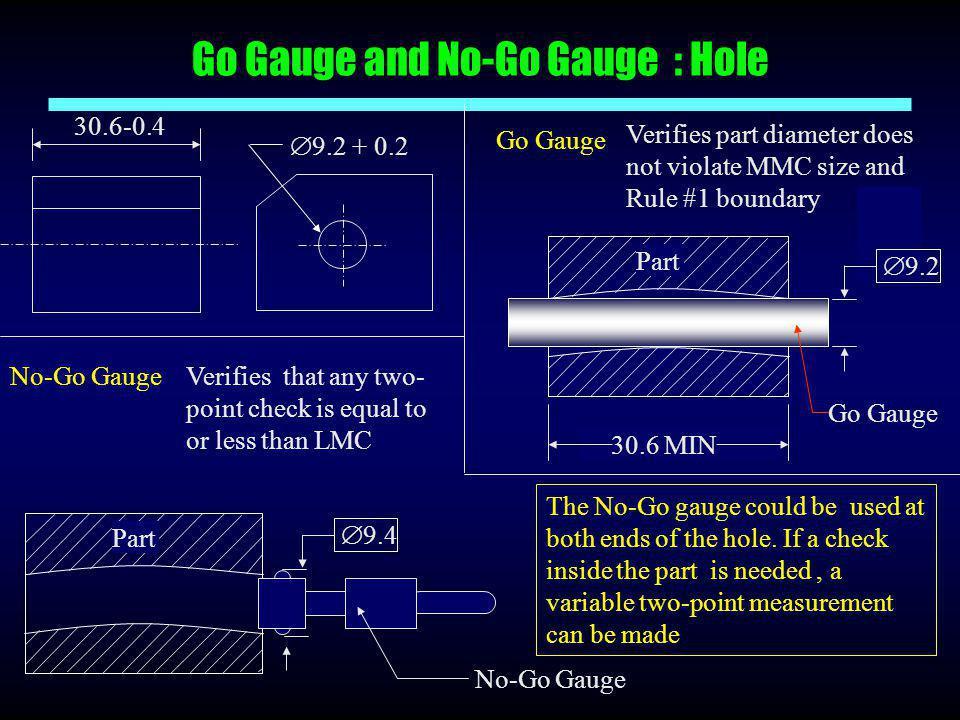Go Gauge and No-Go Gauge : Hole