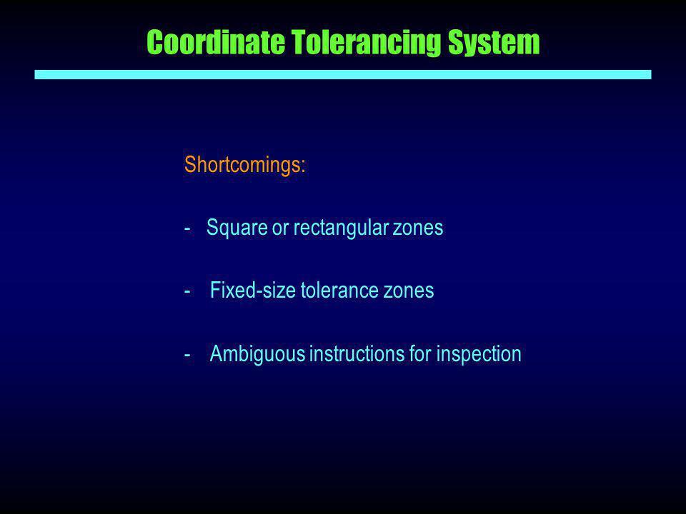Coordinate Tolerancing System