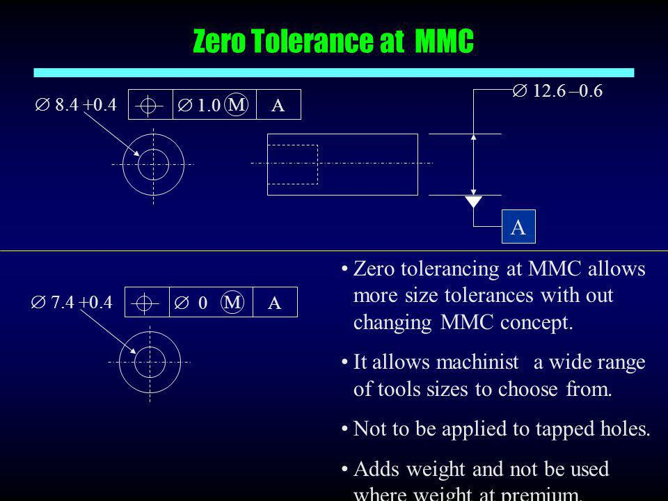 Zero Tolerance at MMC  8.4 +0.4.  1.0. A. M.  12.6 –0.6. Zero tolerancing at MMC allows more size tolerances with out changing MMC concept.