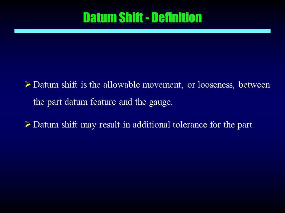 Datum Shift - Definition