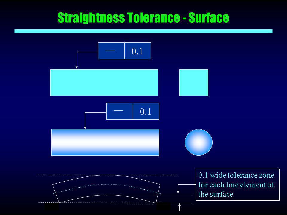 Straightness Tolerance - Surface