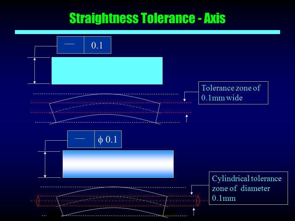 Straightness Tolerance - Axis