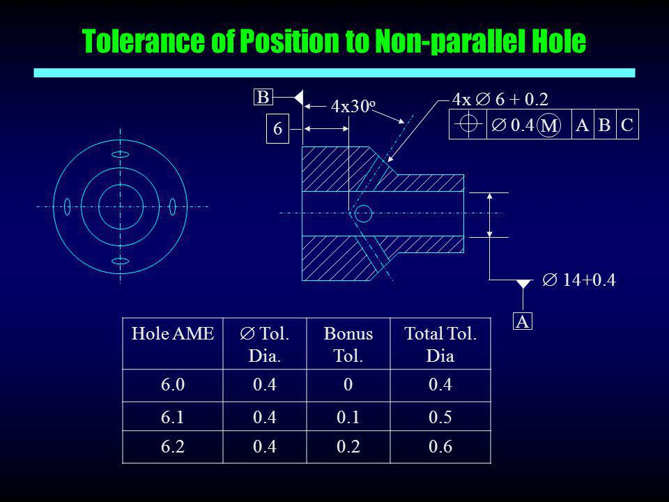 Tolerance of Position to Non-parallel Hole