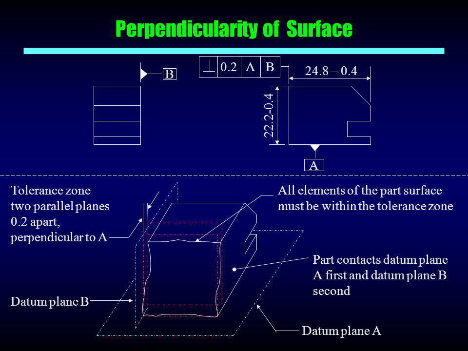 Perpendicularity of Surface