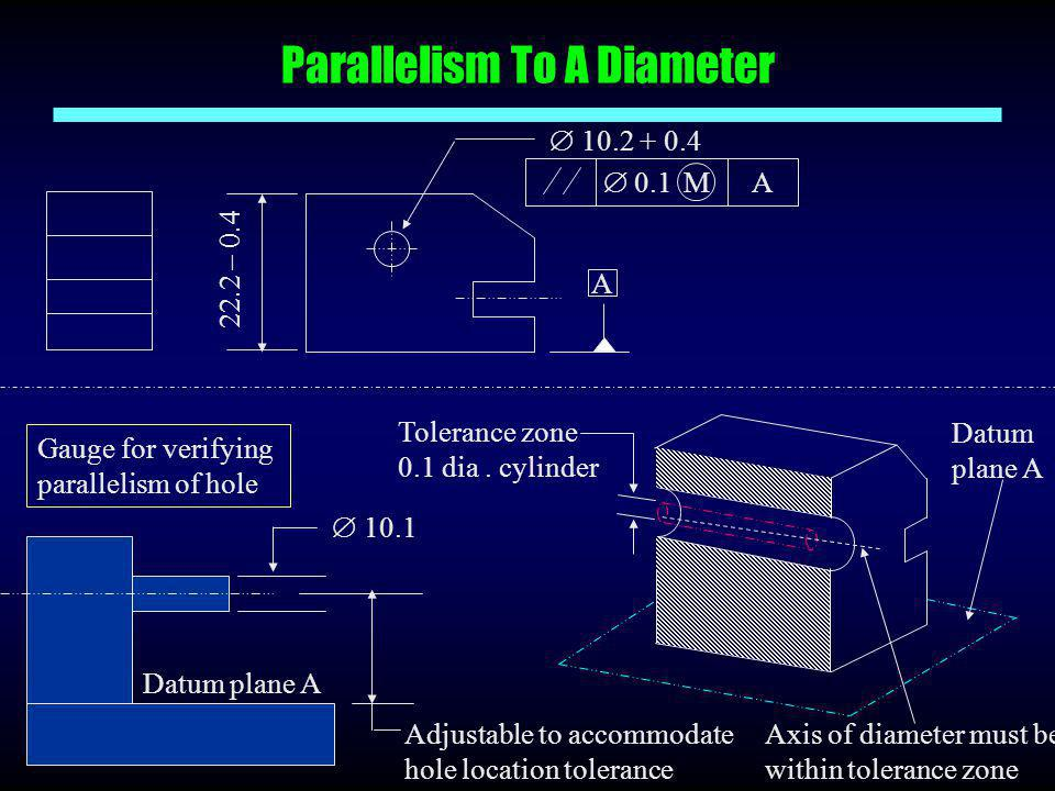 Parallelism To A Diameter