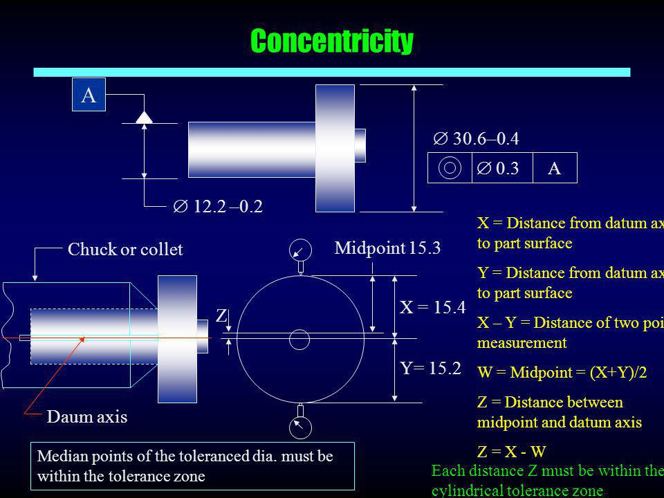 Concentricity A  30.6–0.4  0.3  12.2 –0.2 Chuck or collet