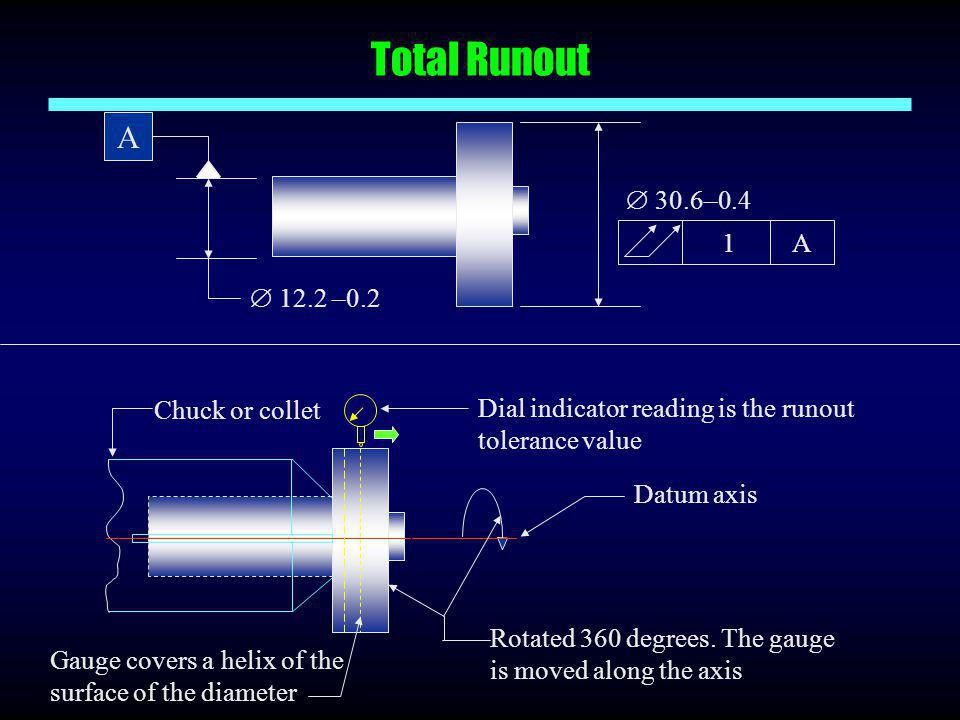 Total Runout A  30.6–0.4 1 A  12.2 –0.2 Chuck or collet Datum axis