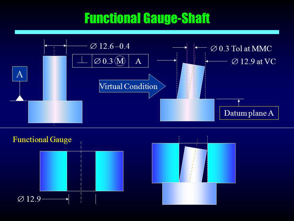 Functional Gauge-Shaft