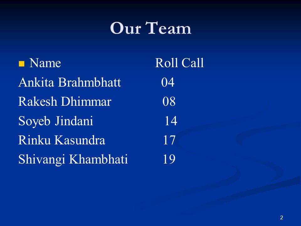 Our Team Name Roll Call Ankita Brahmbhatt 04 Rakesh Dhimmar 08