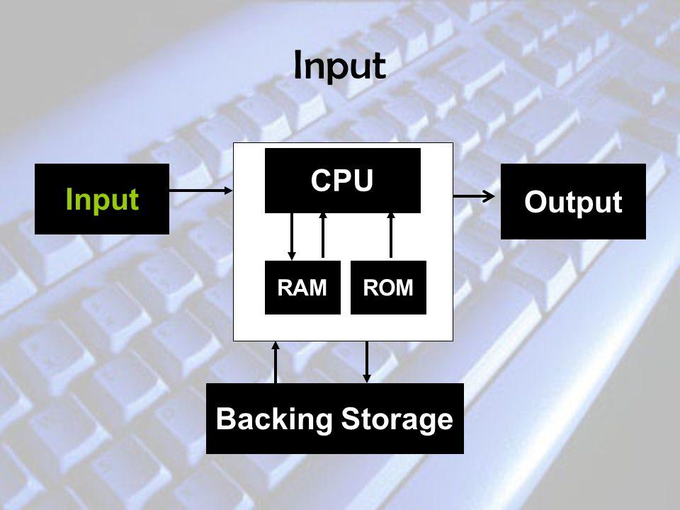 Input CPU RAM Backing Storage Input Output ROM