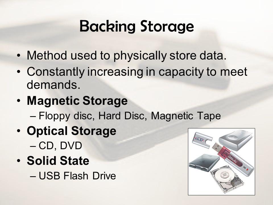 Backing Storage Method used to physically store data.