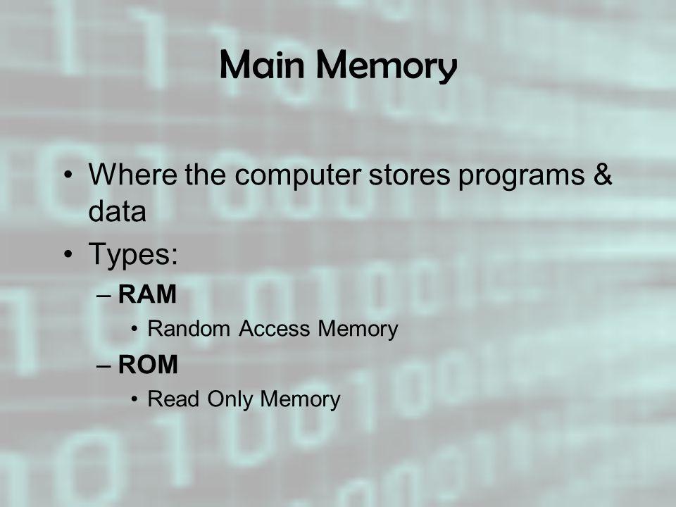 Main Memory Where the computer stores programs & data Types: RAM ROM