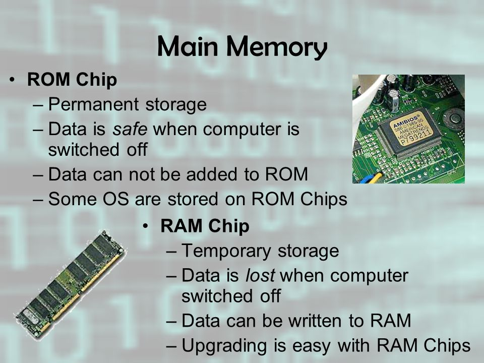 Main Memory ROM Chip Permanent storage