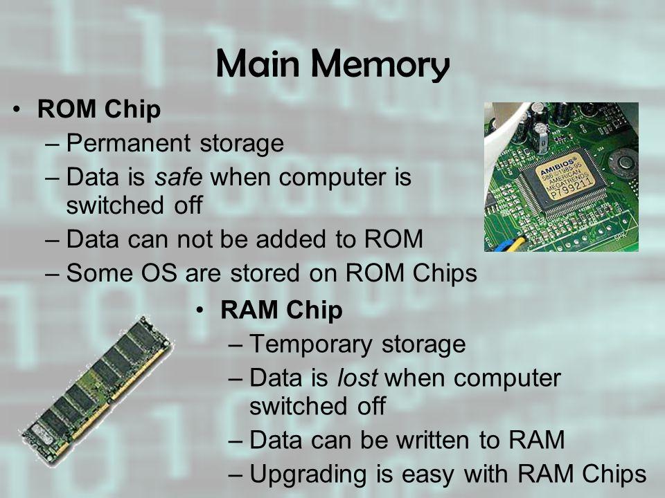 Main Memory ROM Chip Permanent storage