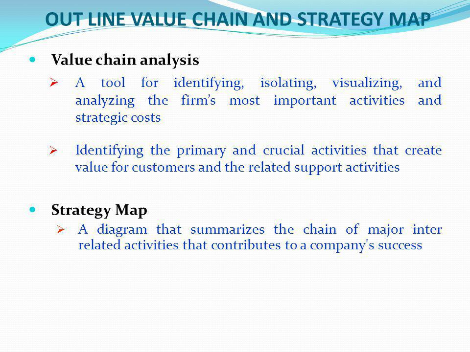 OUT LINE VALUE CHAIN AND STRATEGY MAP