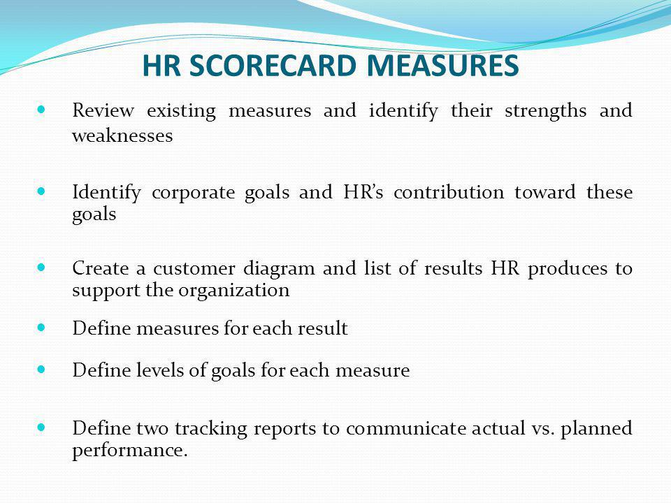 HR SCORECARD MEASURES Review existing measures and identify their strengths and weaknesses.