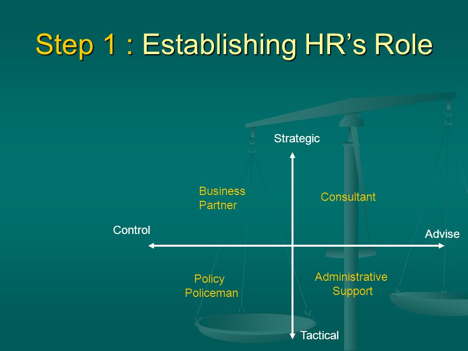 Step 1 : Establishing HR's Role