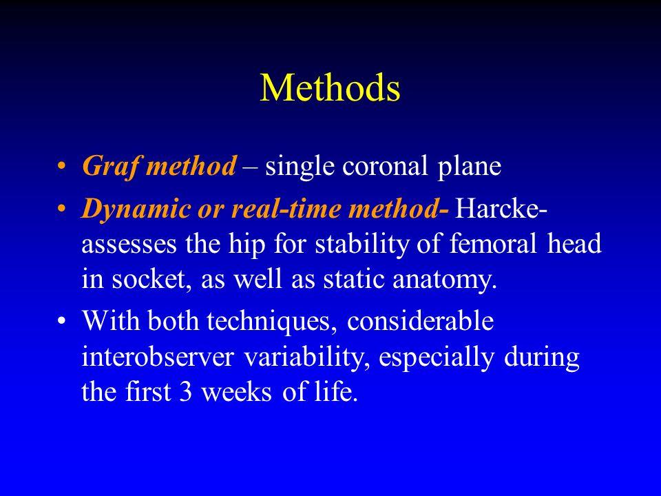 Methods Graf method – single coronal plane