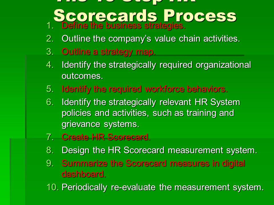 The 10-Step HR Scorecards Process