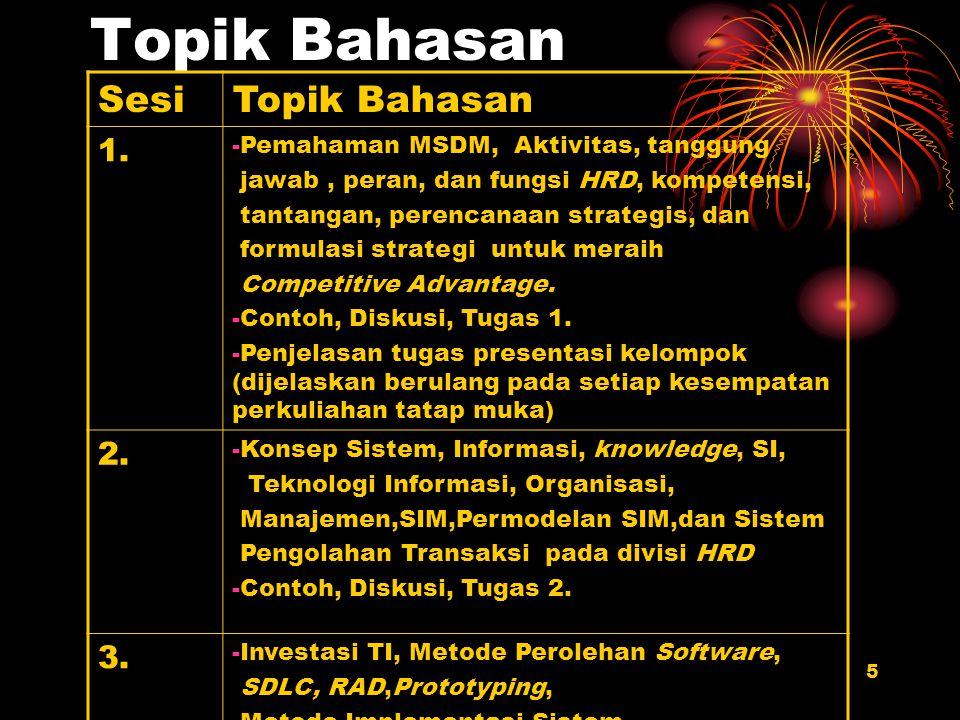 Topik Bahasan Sesi Topik Bahasan 1. 2. 3. 4.