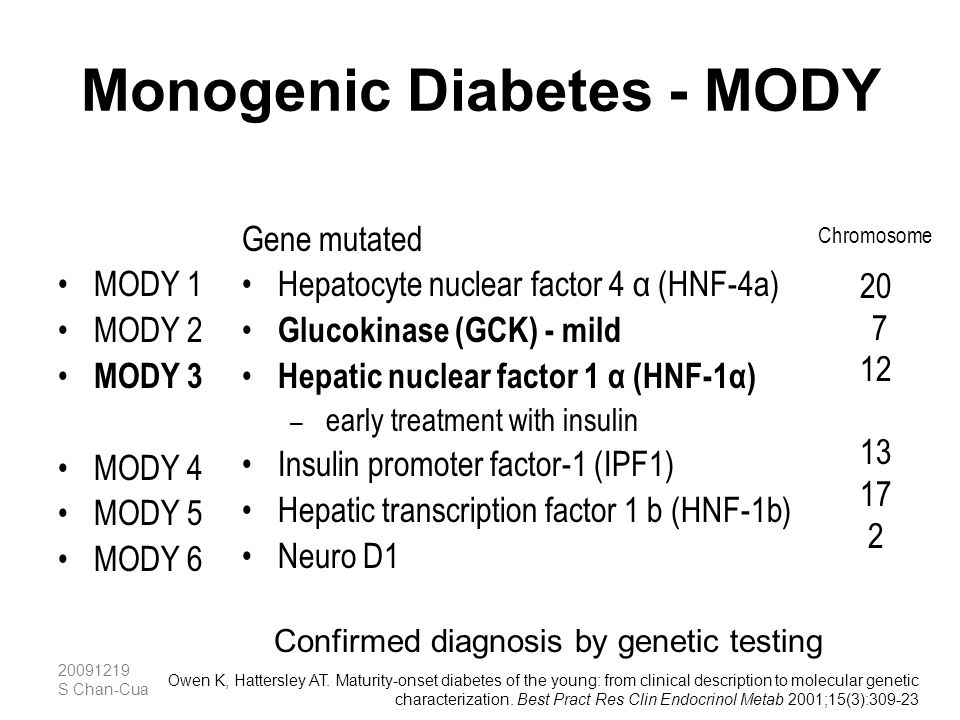 Monogenic Diabetes - MODY