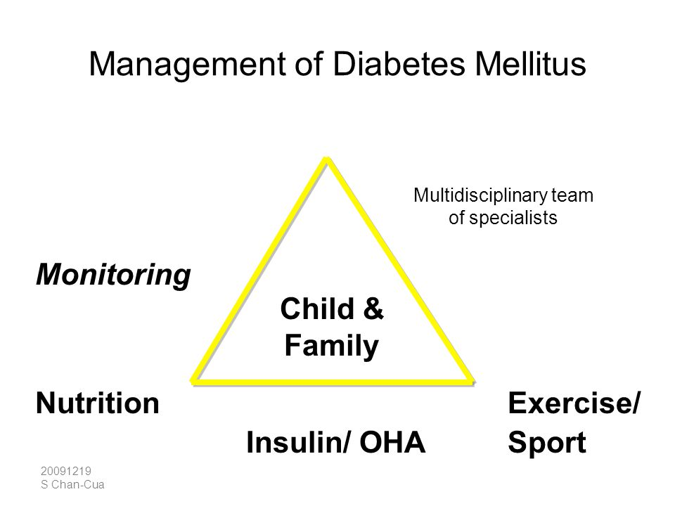 Management of Diabetes Mellitus